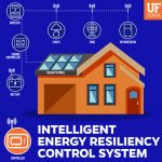 UF research team develops system that could provide energy resilience to hurricanes, natural disasters